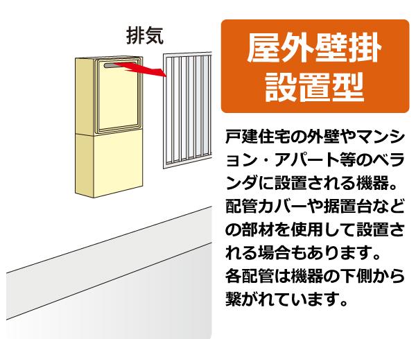 屋外壁掛設置型